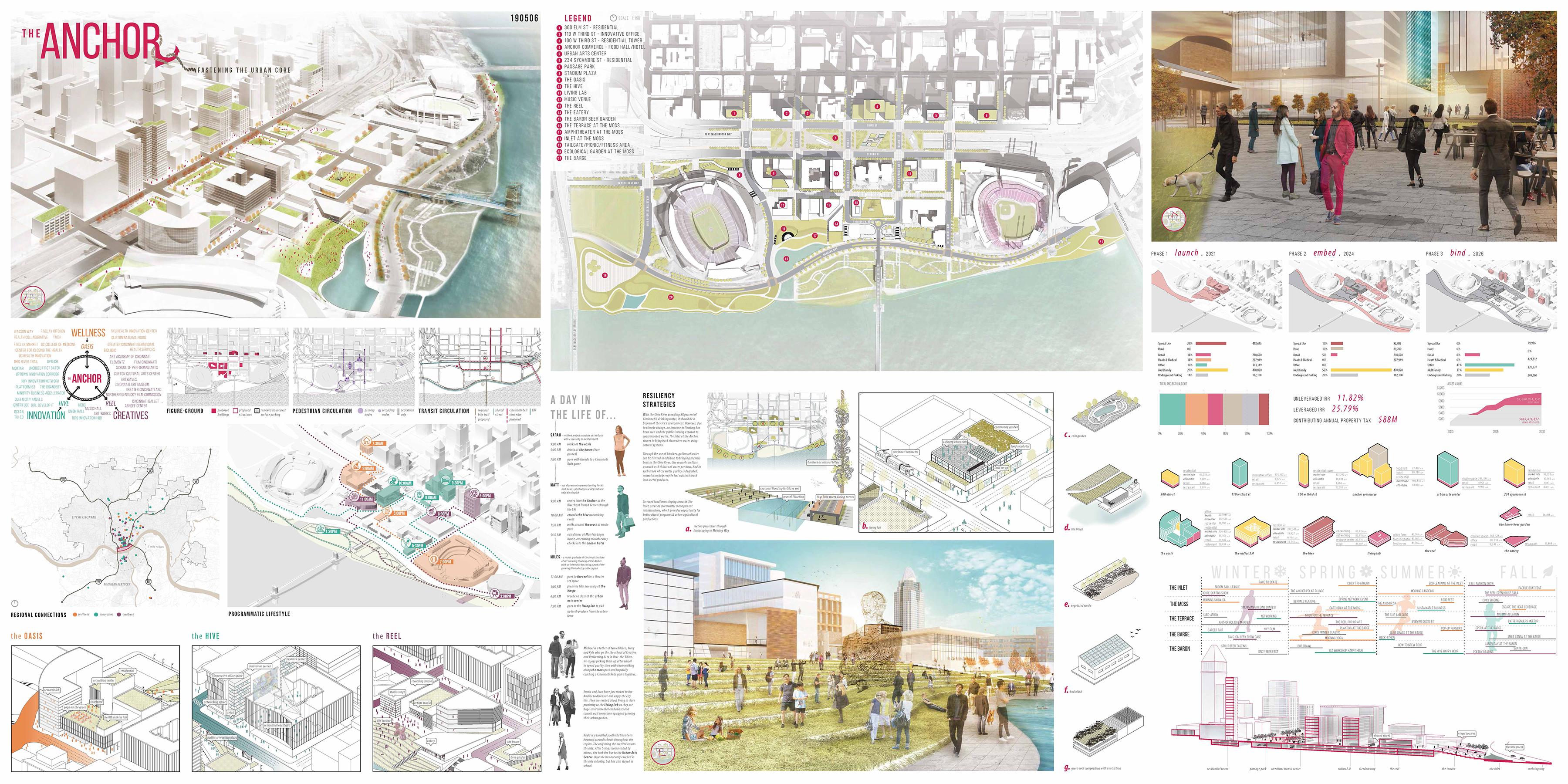 Community Design Center