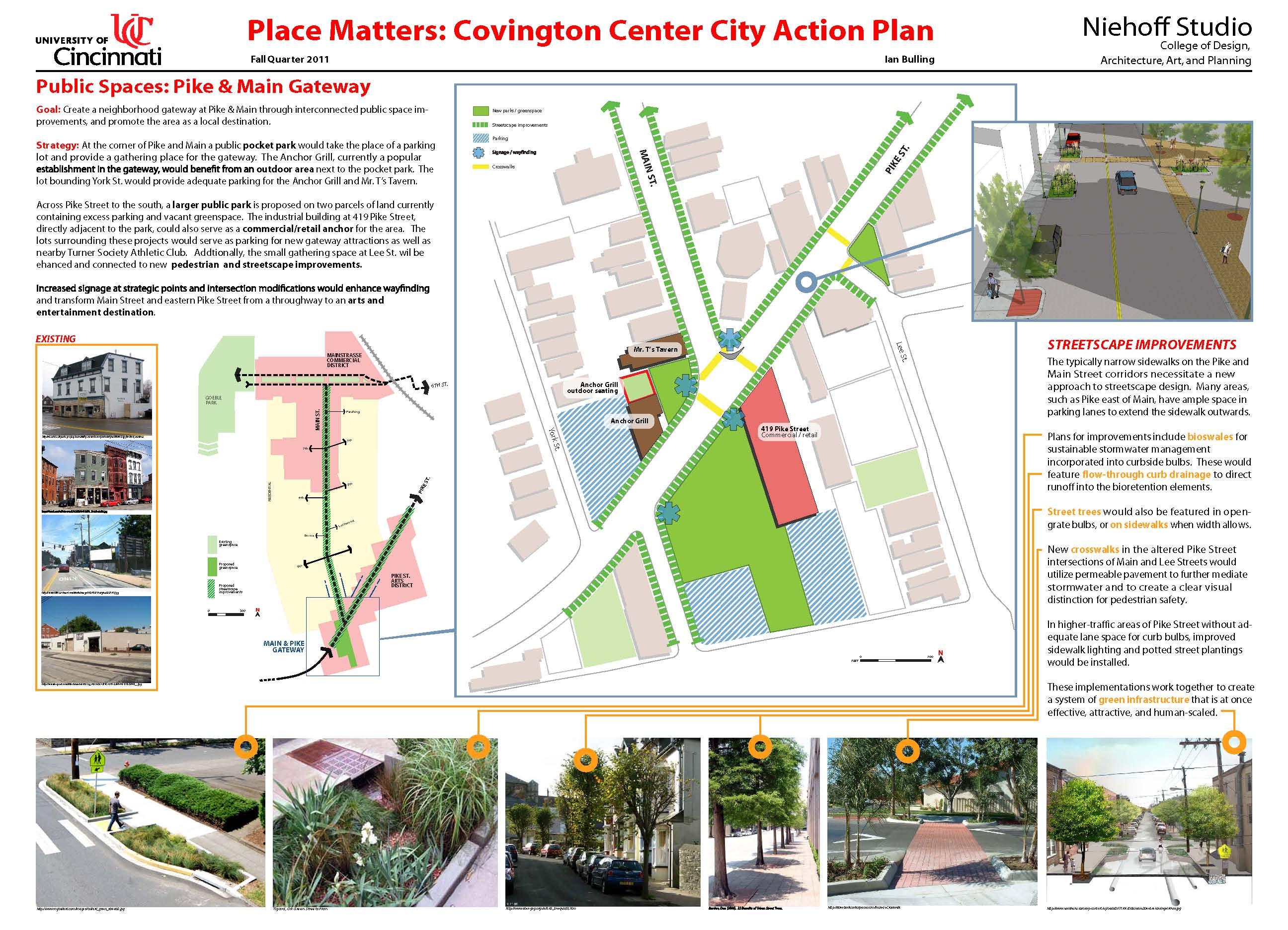 urban planning thesis