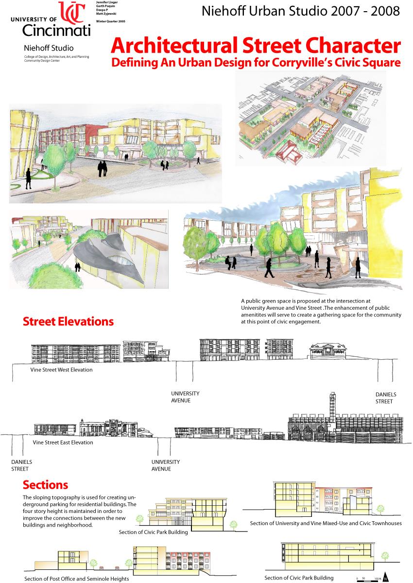 Urban Design Character Analysis : Corryville urban intervention niehoff studio
