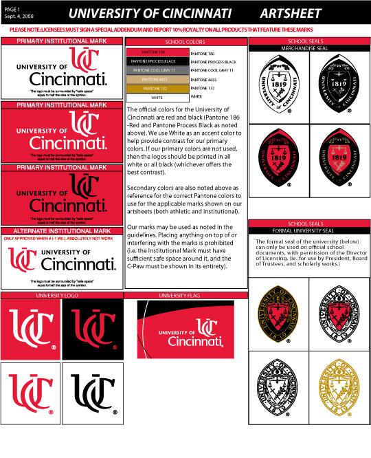 University Of Cincinnati Classroom Design Guide ~ Artwork design examples university of cincinnati