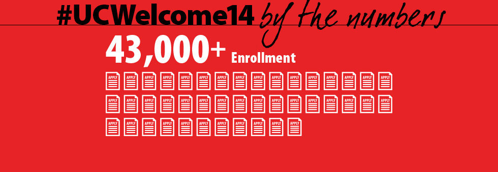 UC Welcome by the numbers: 43,000 enrollment