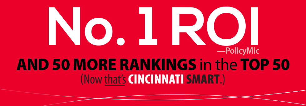 No. 1 in ROI graphic.