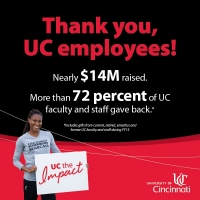 Faculty & Staff campaign Thank You graphic