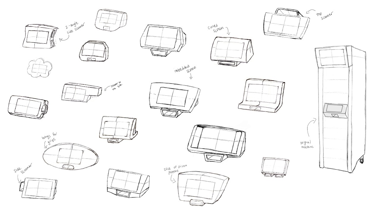 Concept sketches by Maggie Otten of possible user interfaces for the Pizza Portal.