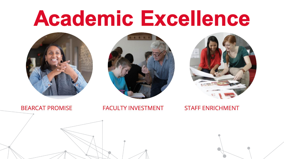 slide shows example photos of Academic Excellence