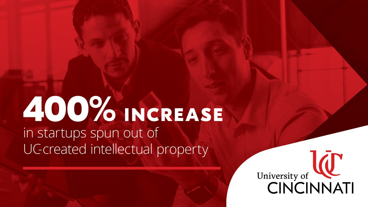 400% increase in startups spun out of UC-created intellectual property