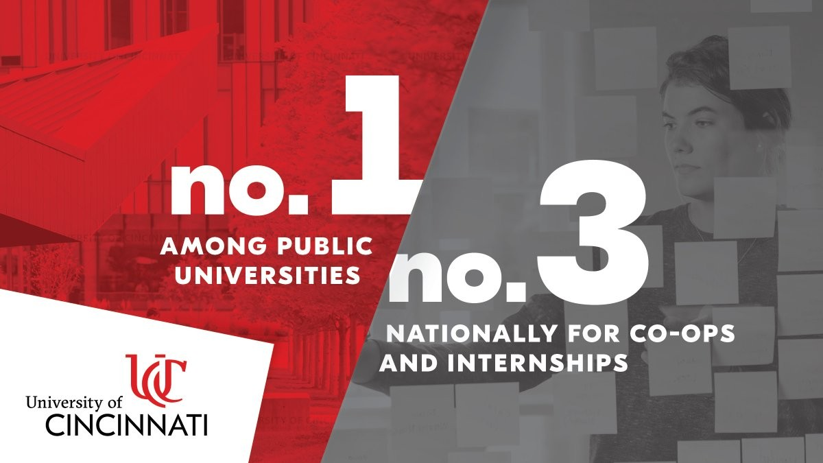 No. 1 among publics, No. 3 nationally for co-ops and internships