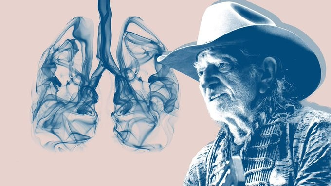 an image of lungs and an image of singer Willie Nelson